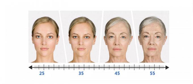 Кожа лица в разном возрасте