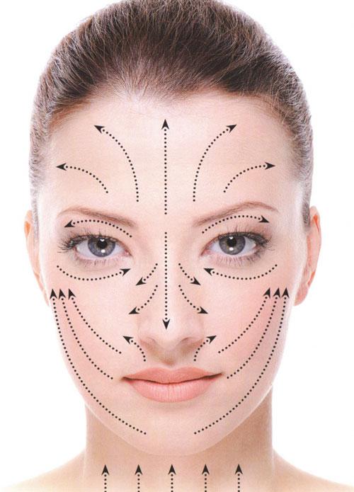 Массажные линии на лице