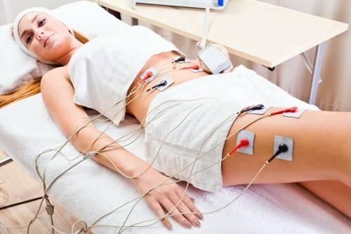 Миостимуляция кожи тела