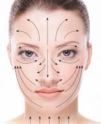 Масссажные линии лица