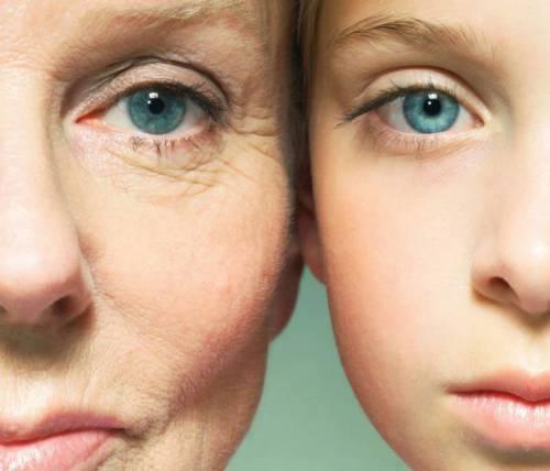 Возрастные изменения на лице