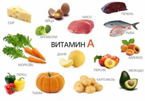 Продукты, богатые витамином A