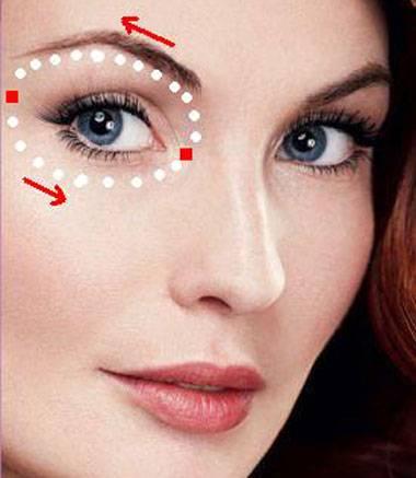 Линия нанесения крема на область вокруг глаз
