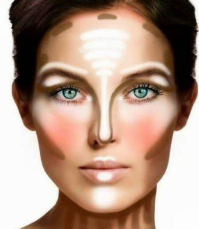 Затемнение и высветление участков лица